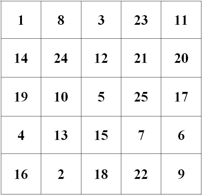 как вычисляется время экспирации в бинарных опционах