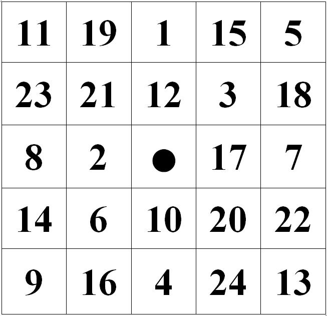 красотка картинки с цифрами для памяти продукцию