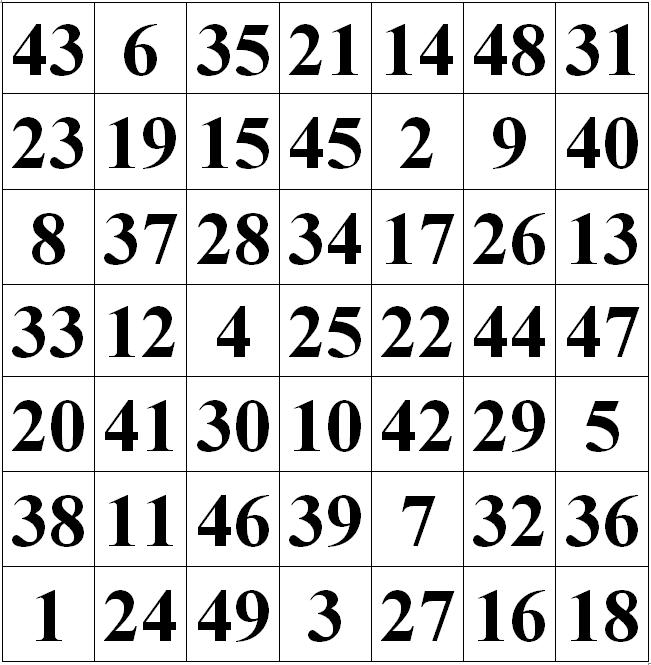 запросу таблицы шульте с картинками вместо цифр под